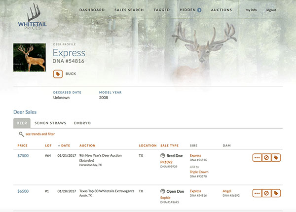 Whitetail Prices: Deer Pricing